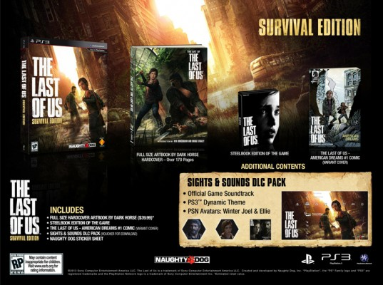 Edicion coleccionista The Last of Us
