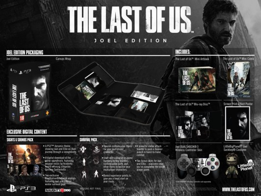 Ediciones especiales The Last of Us