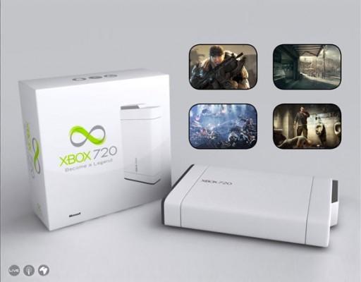 Xbox Rumores