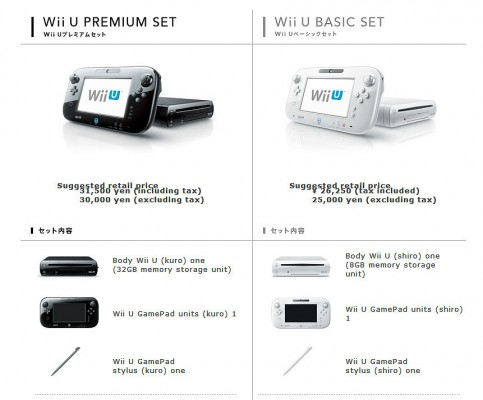 Wii U Precios