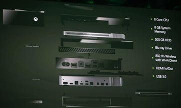 detalles técnicos Xbox One